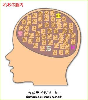 脳内メーカー|れお*さんの日誌写真